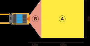 sistemi anticollisione