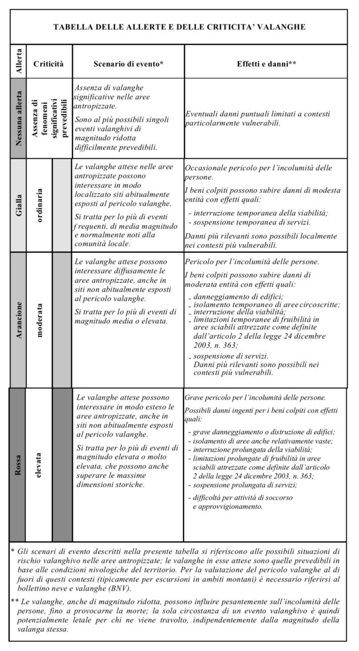 Metodi/limitazioni di incontri terrestri